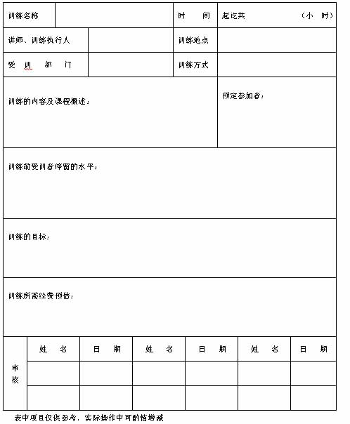 部门培训申请表